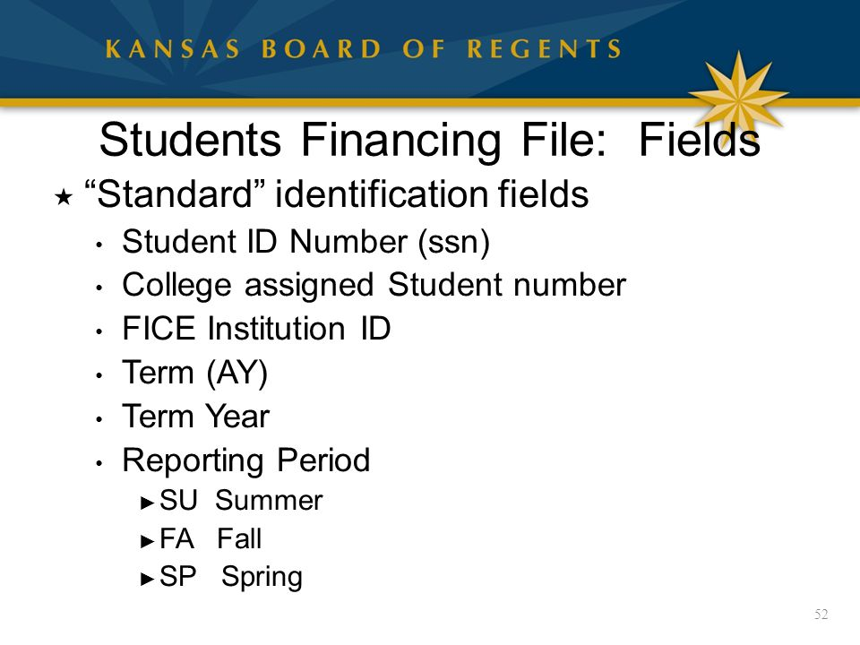 Students Financing File: Fields  Standard identification fields Student ID Number (ssn) College assigned Student number FICE Institution ID Term (AY) Term Year Reporting Period ► SU Summer ► FA Fall ► SP Spring 52