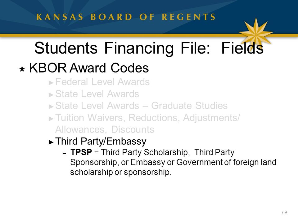 Students Financing File: Fields  KBOR Award Codes ► Federal Level Awards ► State Level Awards ► State Level Awards – Graduate Studies ► Tuition Waivers, Reductions, Adjustments/ Allowances, Discounts ► Third Party/Embassy – TPSP = Third Party Scholarship, Third Party Sponsorship, or Embassy or Government of foreign land scholarship or sponsorship.