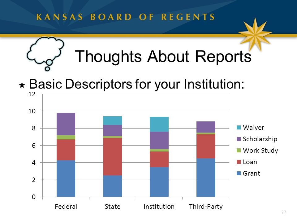 Thoughts About Reports  Basic Descriptors for your Institution: 77