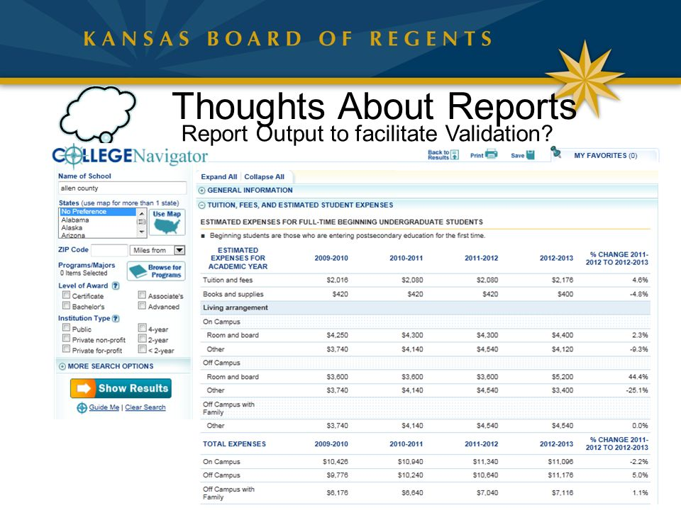 Thoughts About Reports 81 Report Output to facilitate Validation?