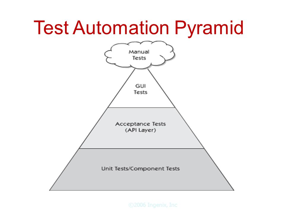 ©2006 Ingenix, Inc Test Automation Pyramid
