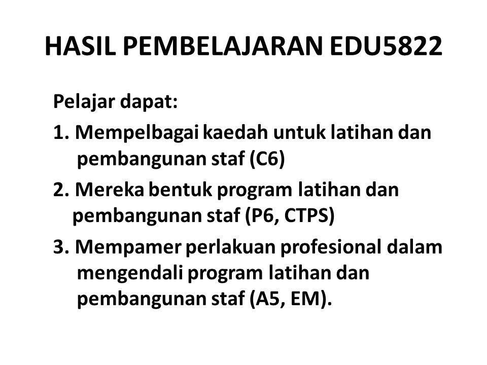 HASIL PEMBELAJARAN EDU5822 Pelajar dapat: 1.