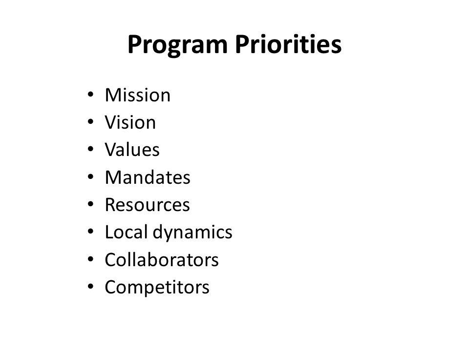 Program Priorities Mission Vision Values Mandates Resources Local dynamics Collaborators Competitors
