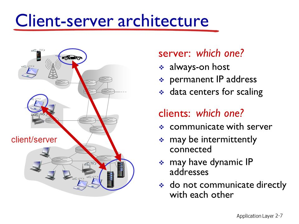 Application Layer 2-7 Client-server architecture server:  always-on host  permanent IP address  data centers for scaling clients:  communicate with server  may be intermittently connected  may have dynamic IP addresses  do not communicate directly with each other client/server which one