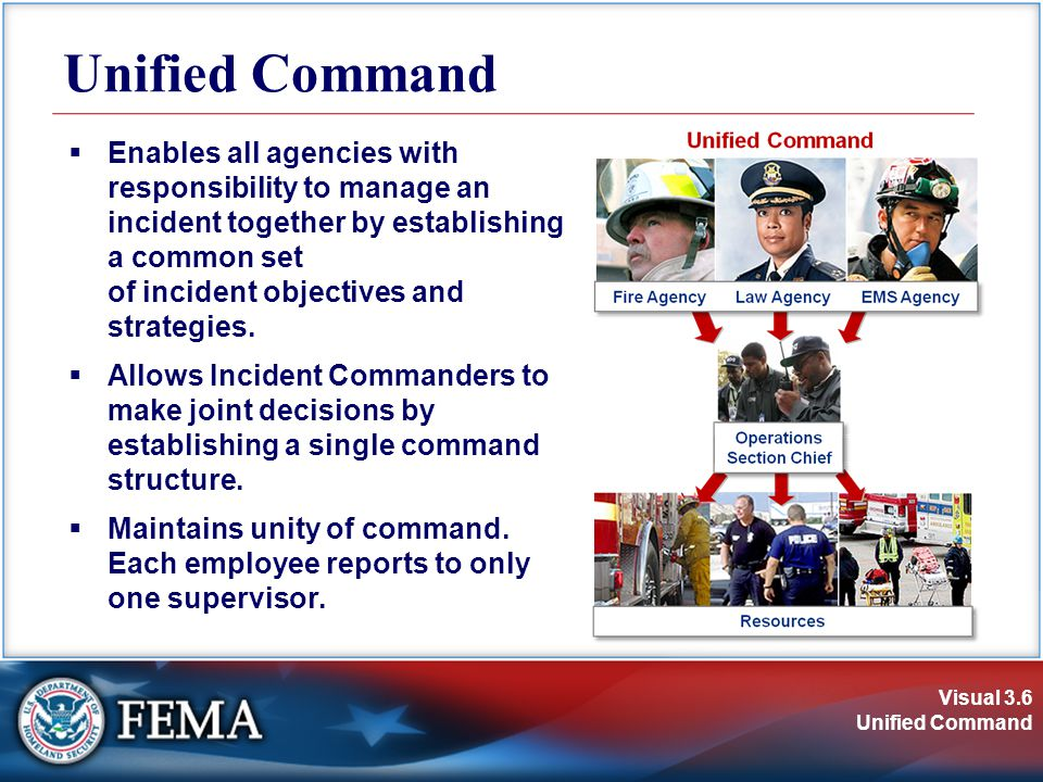 Visual 3.6 Unified Command  Enables all agencies with responsibility to manage an incident together by establishing a common set of incident objectives and strategies.