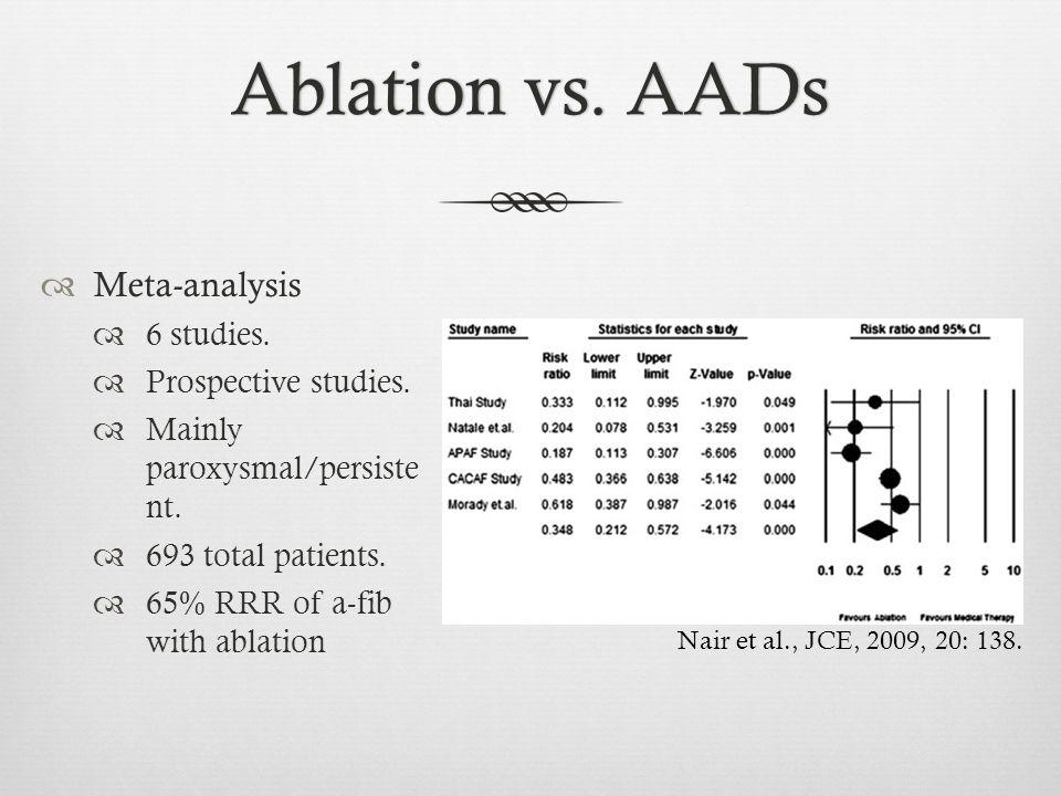 Ablation vs. AADsAblation vs. AADs  Meta-analysis  6 studies.  Prospective studies.  Mainly paroxysmal/persiste nt.  693 total patients.  65% RR