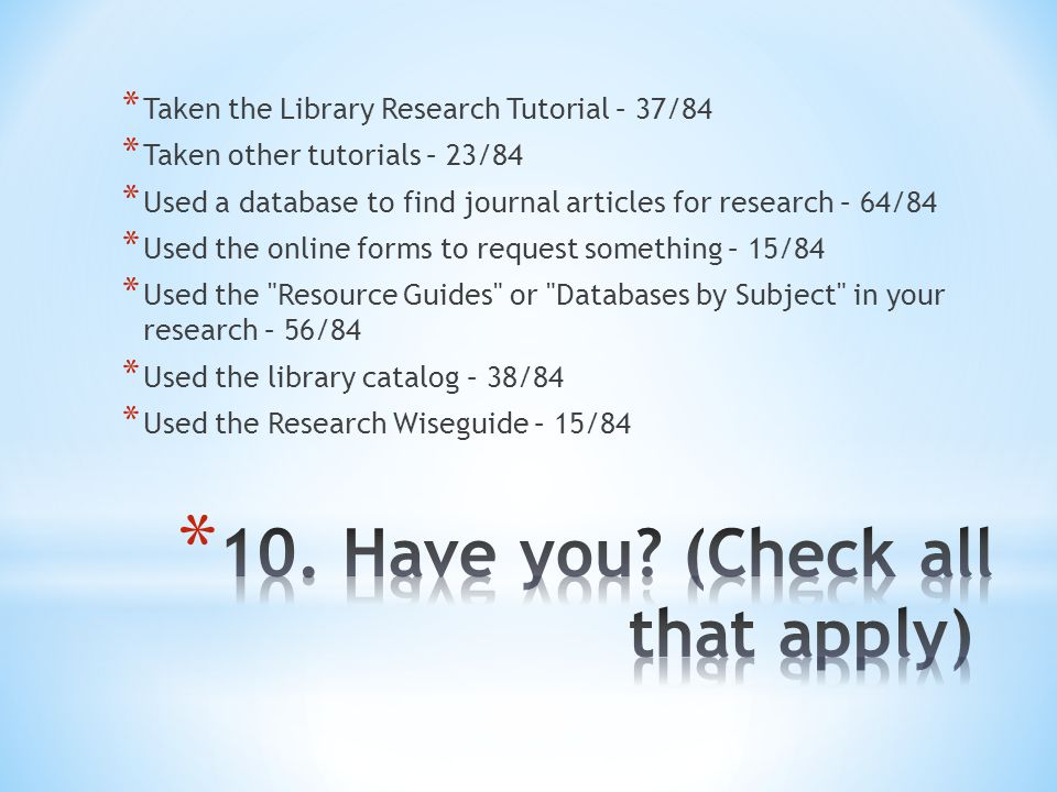 * Taken the Library Research Tutorial – 37/84 * Taken other tutorials – 23/84 * Used a database to find journal articles for research – 64/84 * Used the online forms to request something – 15/84 * Used the Resource Guides or Databases by Subject in your research – 56/84 * Used the library catalog – 38/84 * Used the Research Wiseguide – 15/84