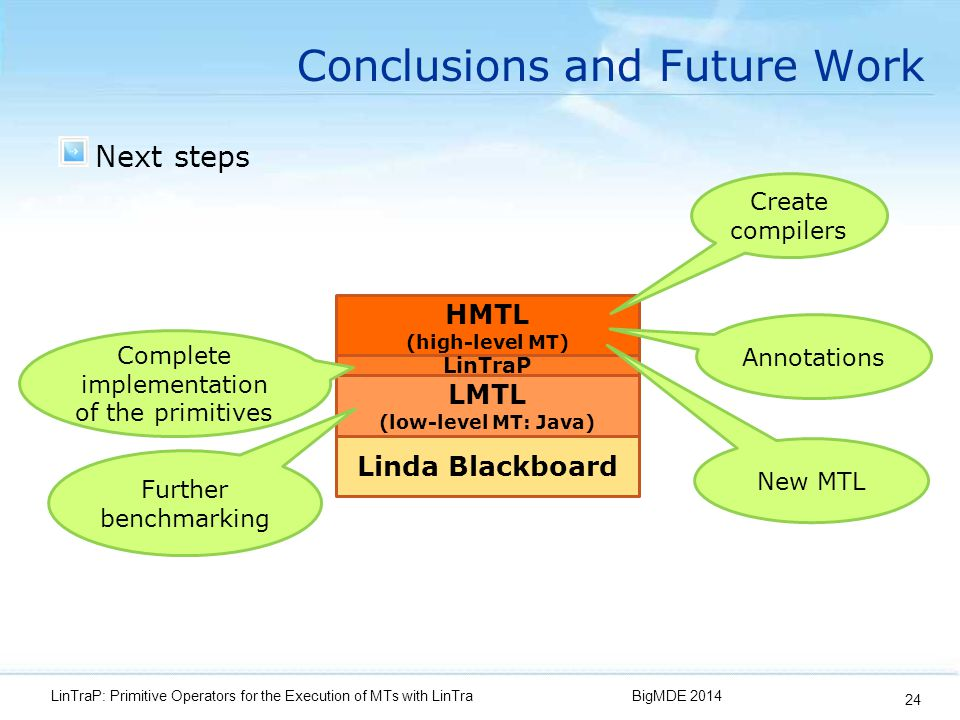 Conclusions and Future Work Next steps BigMDE 2014LinTraP: Primitive Operators for the Execution of MTs with LinTra 24 HMTL (high-level MT) LMTL (low-level MT: Java) Linda Blackboard LinTraP Complete implementation of the primitives Create compilers Annotations New MTL Further benchmarking
