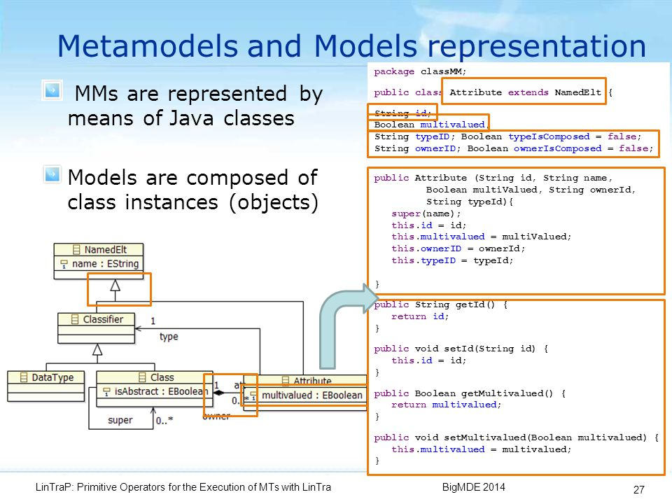 Metamodels and Models representation MMs are represented by means of Java classes Models are composed of class instances (objects) 27 BigMDE 2014LinTraP: Primitive Operators for the Execution of MTs with LinTra package classMM; public class Attribute extends NamedElt { String id; Boolean multivalued; String typeID; Boolean typeIsComposed = false; String ownerID; Boolean ownerIsComposed = false; public Attribute (String id, String name, Boolean multiValued, String ownerId, String typeId){ super(name); this.id = id; this.multivalued = multiValued; this.ownerID = ownerId; this.typeID = typeId; } public String getId() { return id; } public void setId(String id) { this.id = id; } public Boolean getMultivalued() { return multivalued; } public void setMultivalued(Boolean multivalued) { this.multivalued = multivalued; }