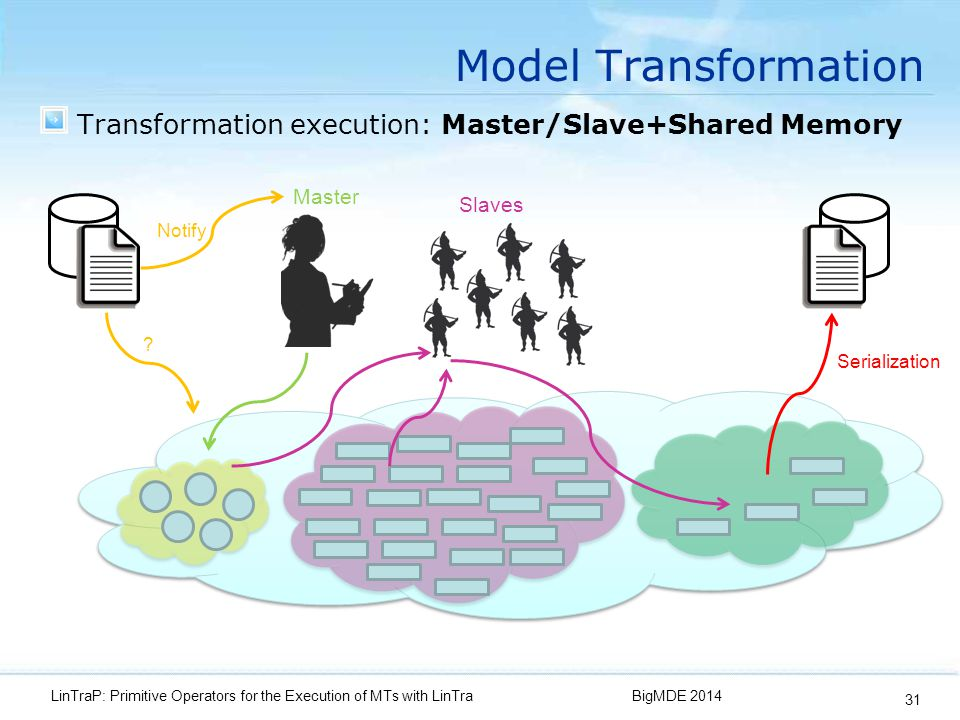 Model Transformation Transformation execution: Master/Slave+Shared Memory 31 BigMDE 2014LinTraP: Primitive Operators for the Execution of MTs with LinTra Master .