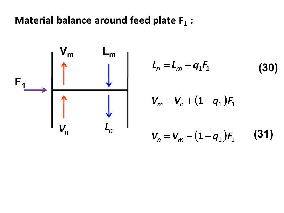 Material balance around feed plate F 1 : F1F1 VmVm LmLm (30) (31)
