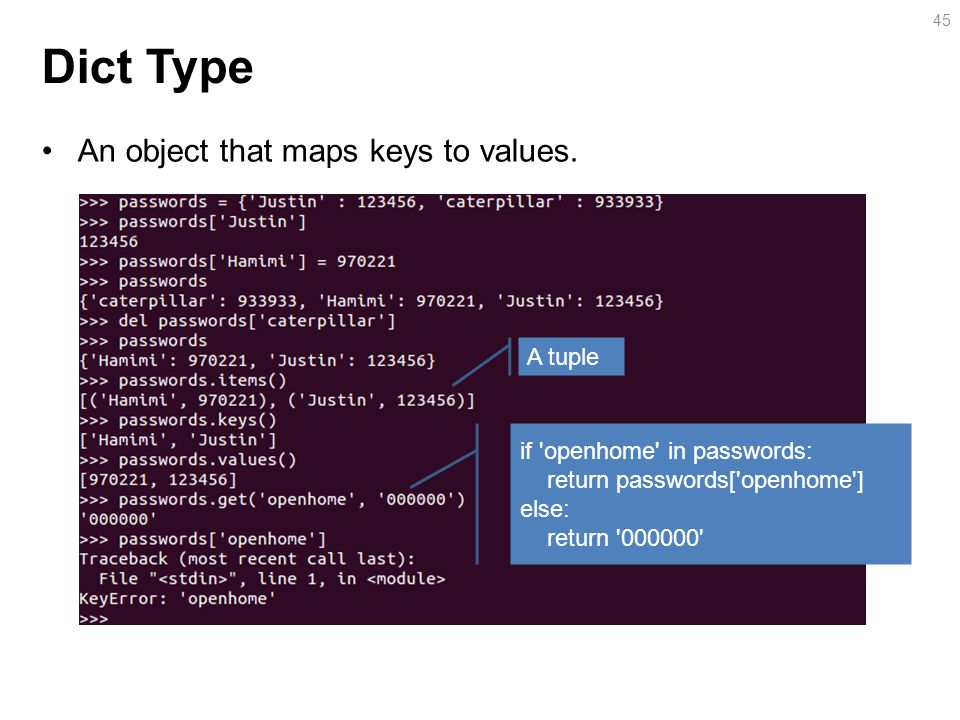 Dict Type An object that maps keys to values.