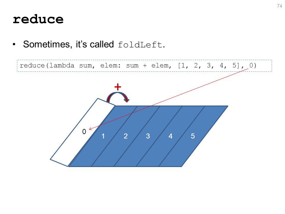 reduce Sometimes, it's called foldLeft.