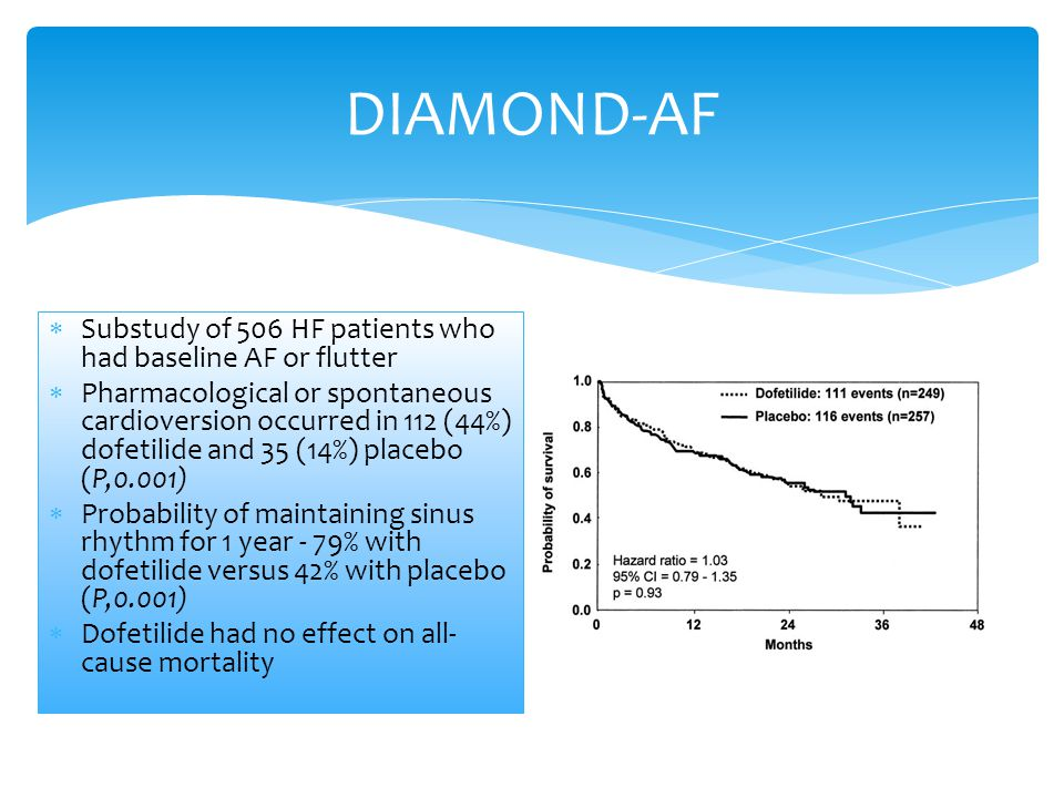 DIAMOND-AF  Substudy of 506 HF patients who had baseline AF or flutter  Pharmacological or spontaneous cardioversion occurred in 112 (44%) dofetilid