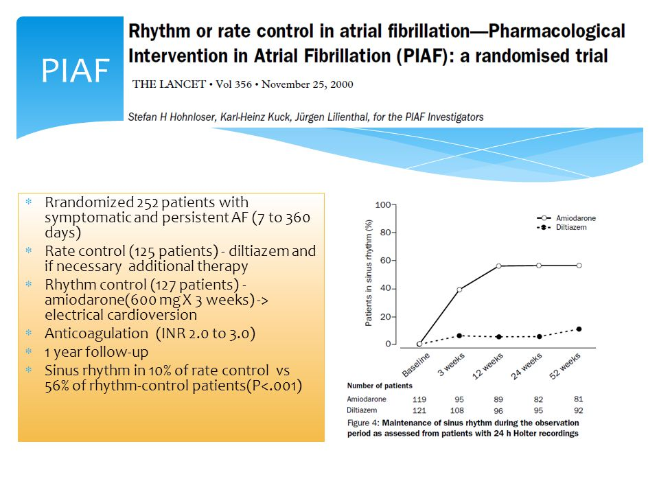 PIAF  Rrandomized 252 patients with symptomatic and persistent AF (7 to 360 days)  Rate control (125 patients) - diltiazem and if necessary addition