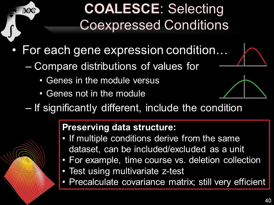 COALESCE: Selecting Coexpressed Conditions For each gene expression condition… –Compare distributions of values for Genes in the module versus Genes not in the module –If significantly different, include the condition 40 Preserving data structure: If multiple conditions derive from the same dataset, can be included/excluded as a unit For example, time course vs.