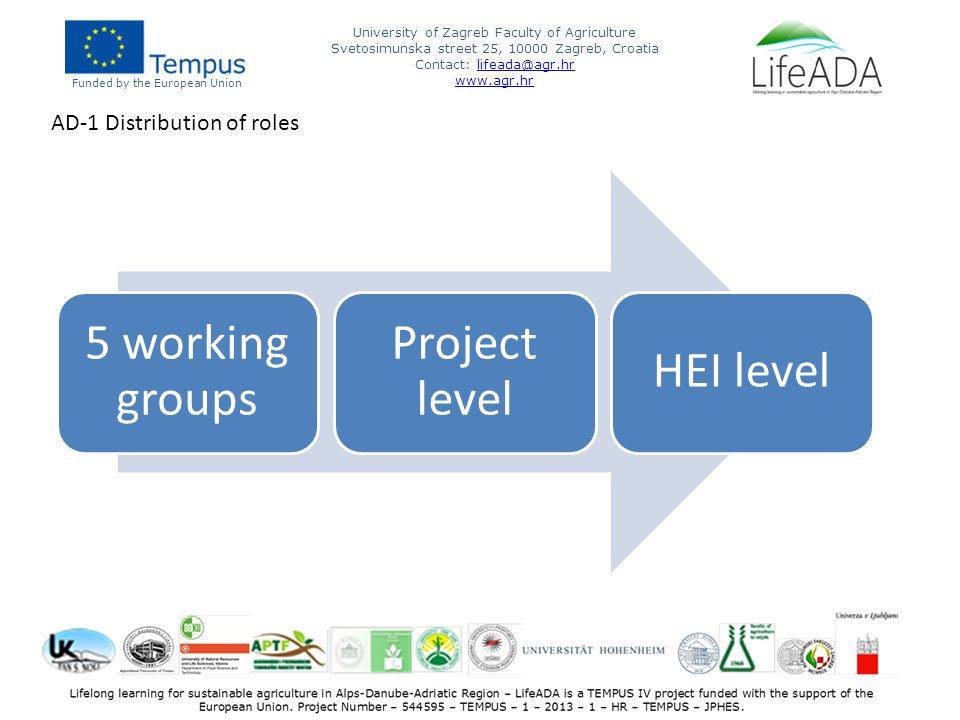 Funded by the European Union University of Zagreb Faculty of Agriculture Svetosimunska street 25, 10000 Zagreb, Croatia Contact: lifeada@agr.hrlifeada@agr.hr www.agr.hr AD-1 Distribution of roles 5 working groups Project level HEI level