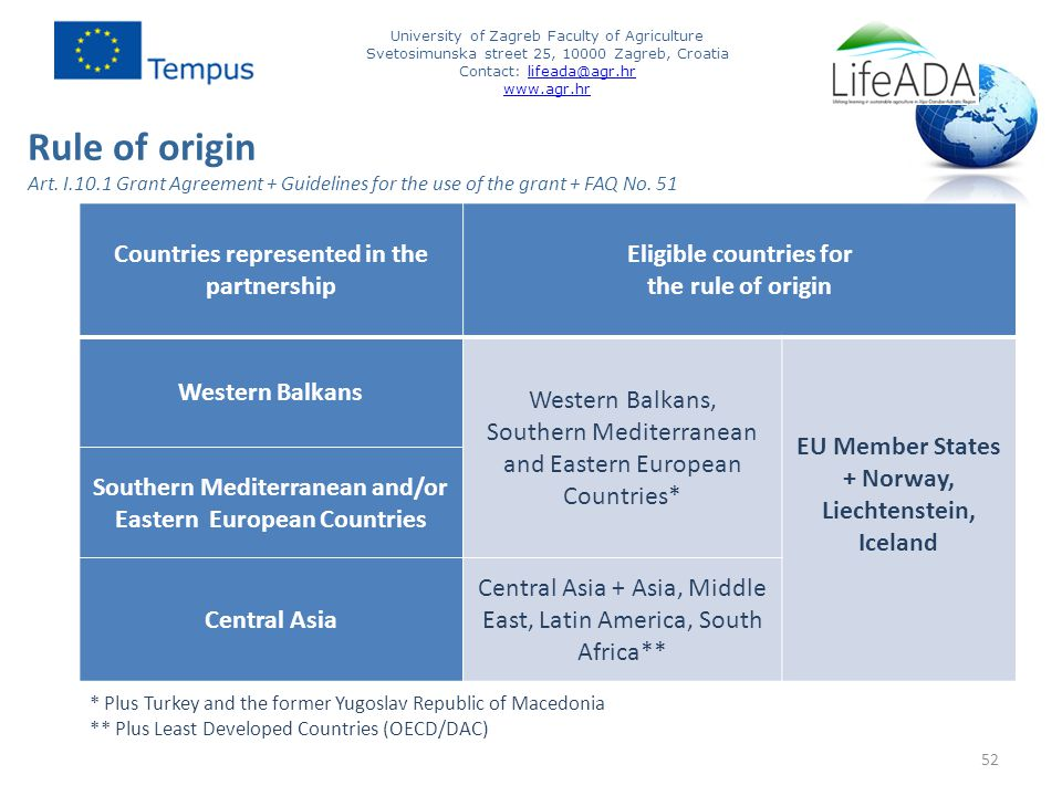52 Countries represented in the partnership Eligible countries for the rule of origin Western Balkans Western Balkans, Southern Mediterranean and Eastern European Countries* EU Member States + Norway, Liechtenstein, Iceland Southern Mediterranean and/or Eastern European Countries Central Asia Central Asia + Asia, Middle East, Latin America, South Africa** * Plus Turkey and the former Yugoslav Republic of Macedonia ** Plus Least Developed Countries (OECD/DAC) Rule of origin Art.