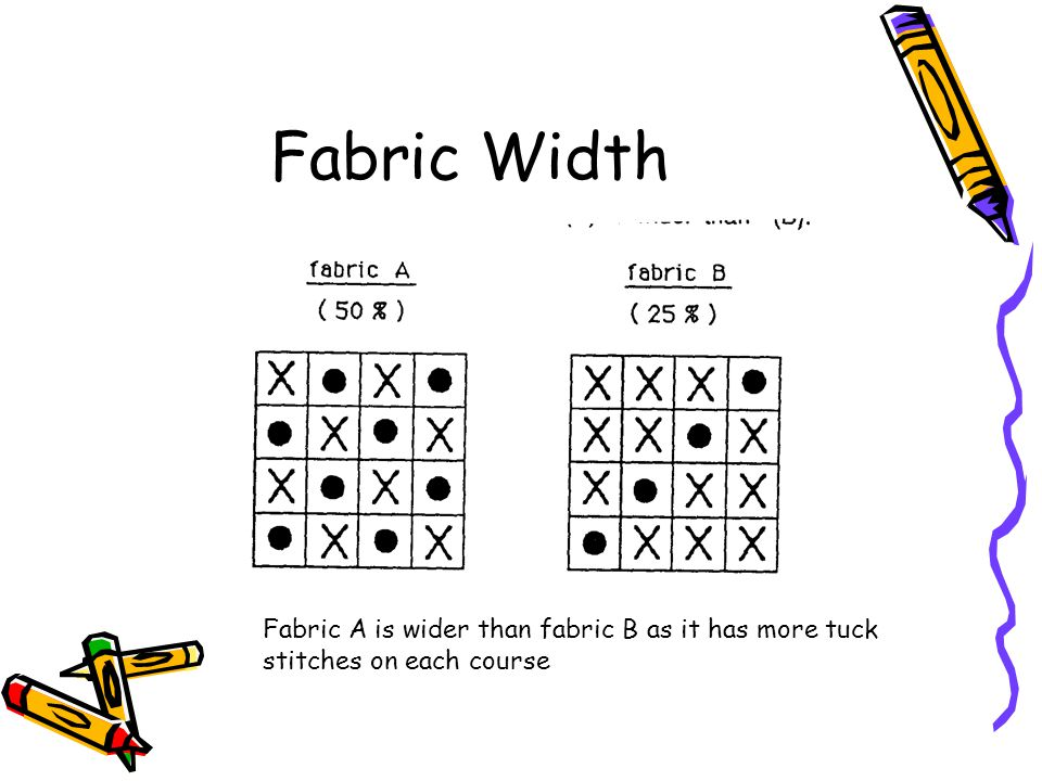 Fabric Width Fabric A is wider than fabric B as it has more tuck stitches on each course