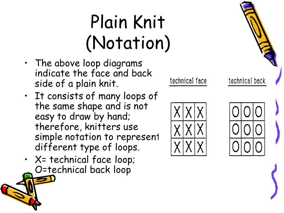 Plain Knit (Notation) The above loop diagrams indicate the face and back side of a plain knit. It consists of many loops of the same shape and is not