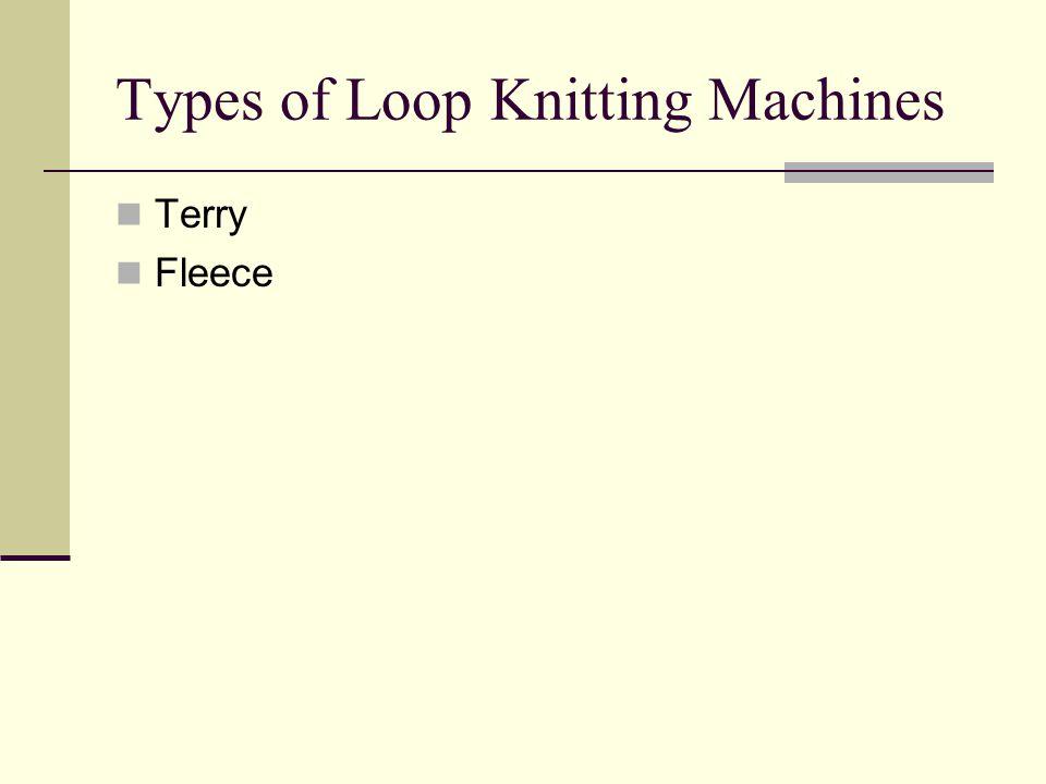 Types of Loop Knitting Machines Terry Fleece