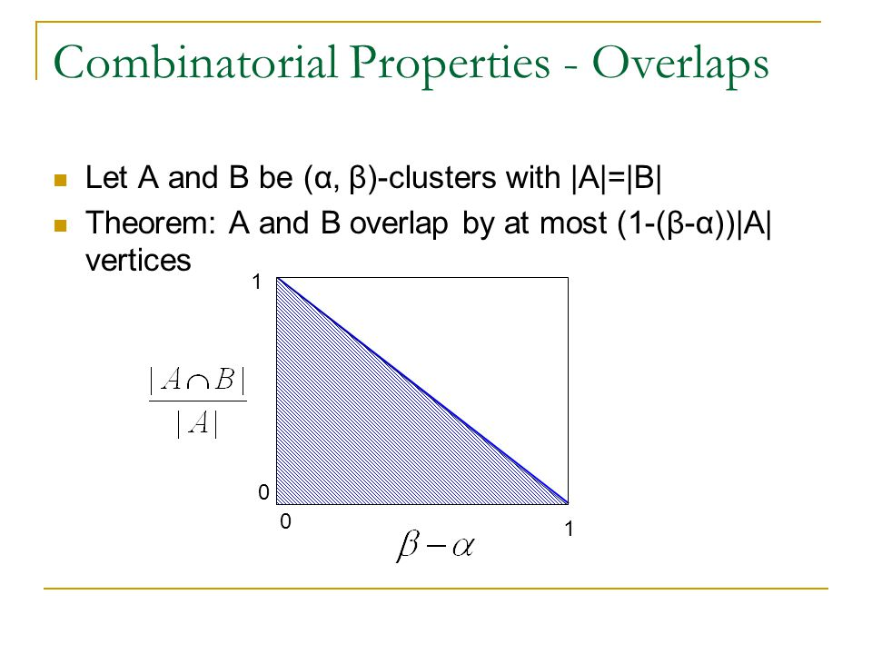 Combinatorial Properties - |Clusters| Claim: There are at most (α,1)-clusters of size s in a graph Proof is from Steiner Systems  7 points, block size = 3, restriction = 2  {1,2,4},{2,3,5},{3,4,6},{4,5,7},{1,5,6},{2,6,7},{1,3,7} Bound is tight as α → 1 and α = 0.