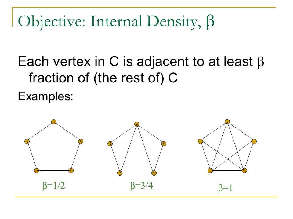 Objective: Internal Density,  Each vertex in C is adjacent to at least  fraction of (the rest of) C Examples:  =1/2  =3/4  =1