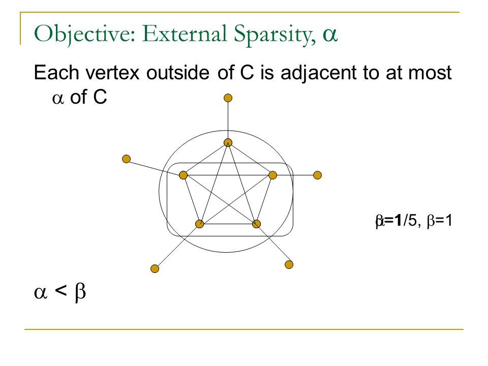 Each vertex outside of C is adjacent to at most  of C  <  Objective: External Sparsity,   =1/5,  =1  =1