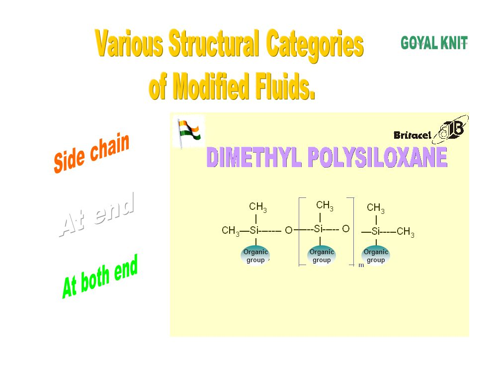 Modifying Groups can be Hydrophobic / Hydrophilic in nature.