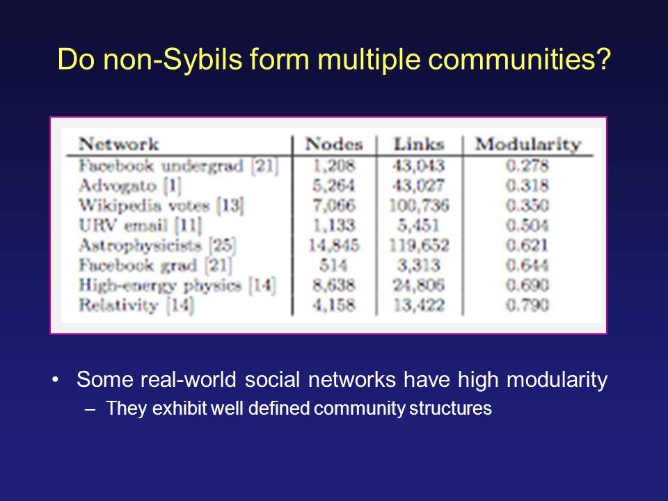 Do non-Sybils form multiple communities.