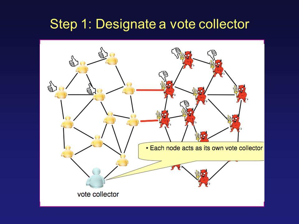 Step 1: Designate a vote collector
