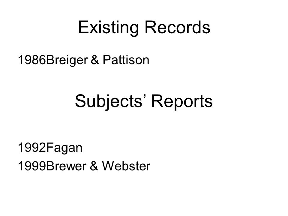 Existing Records 1986Breiger & Pattison Subjects' Reports 1992Fagan 1999Brewer & Webster