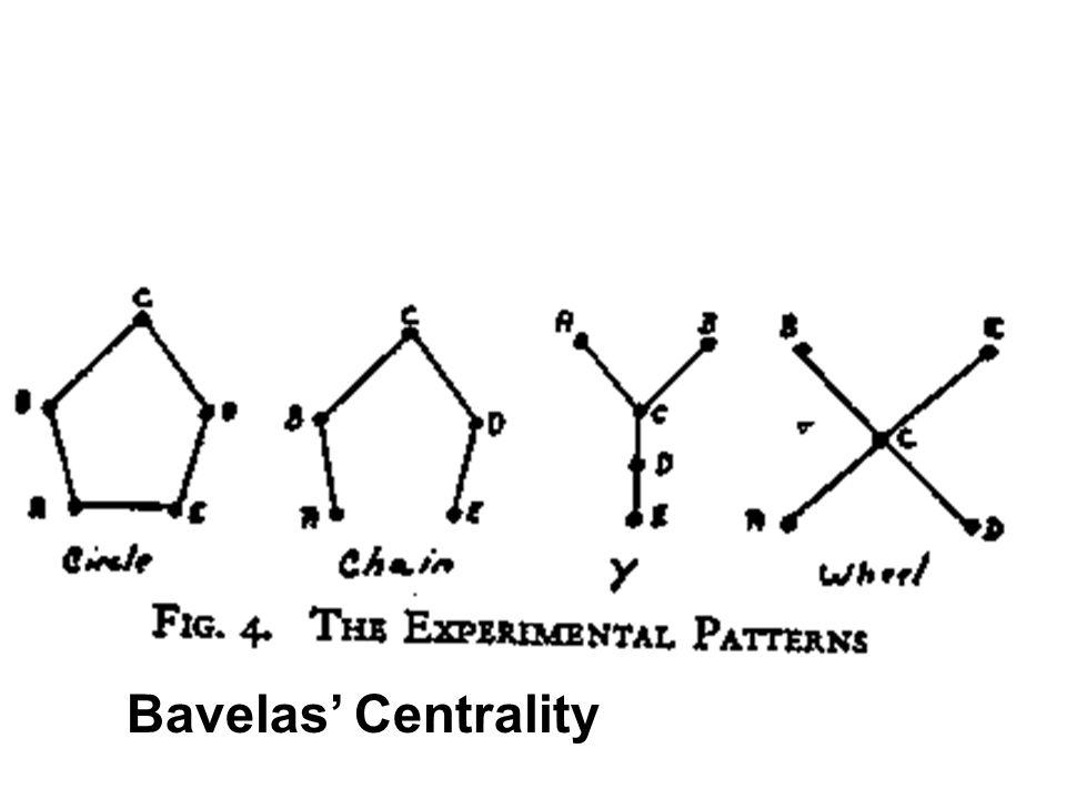 Bavelas' Centrality