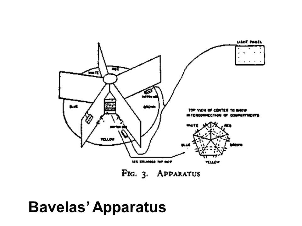 Bavelas' Apparatus