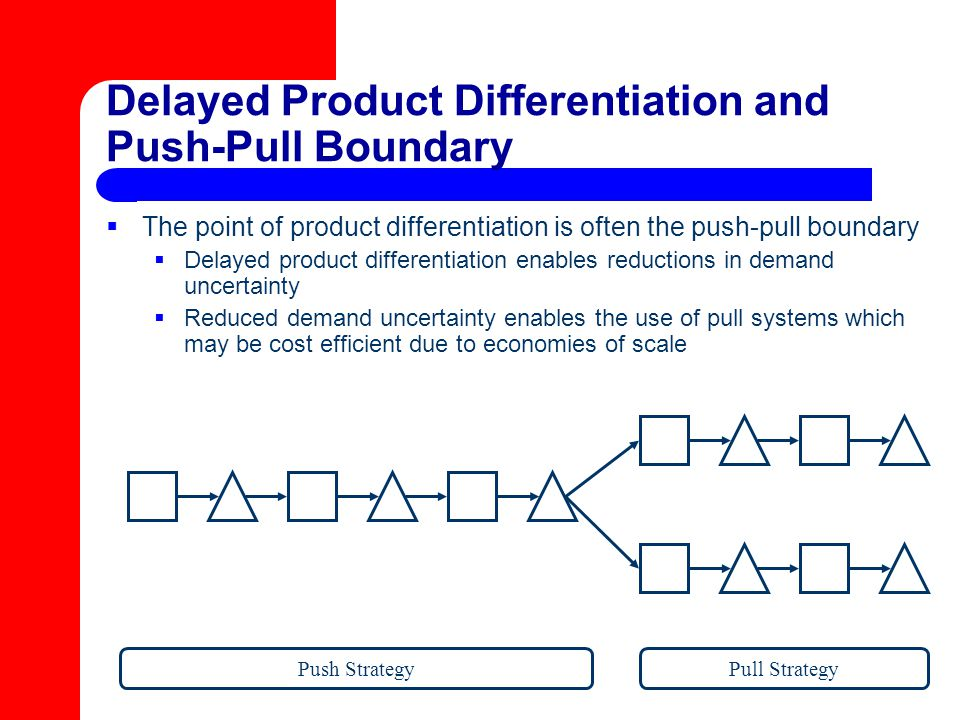 Delayed Product Differentiation and Push-Pull Boundary  The point of product differentiation is often the push-pull boundary  Delayed product differ