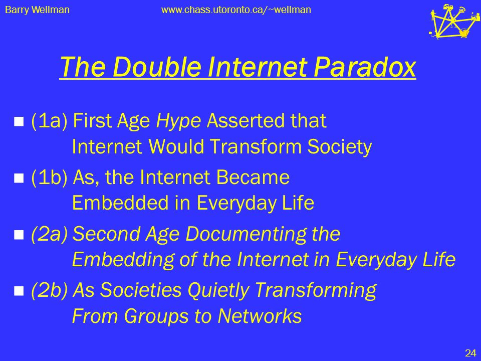 Barry Wellmanwww.chass.utoronto.ca/~wellman 24 The Double Internet Paradox (1a) First Age Hype Asserted that Internet Would Transform Society (1b) As,
