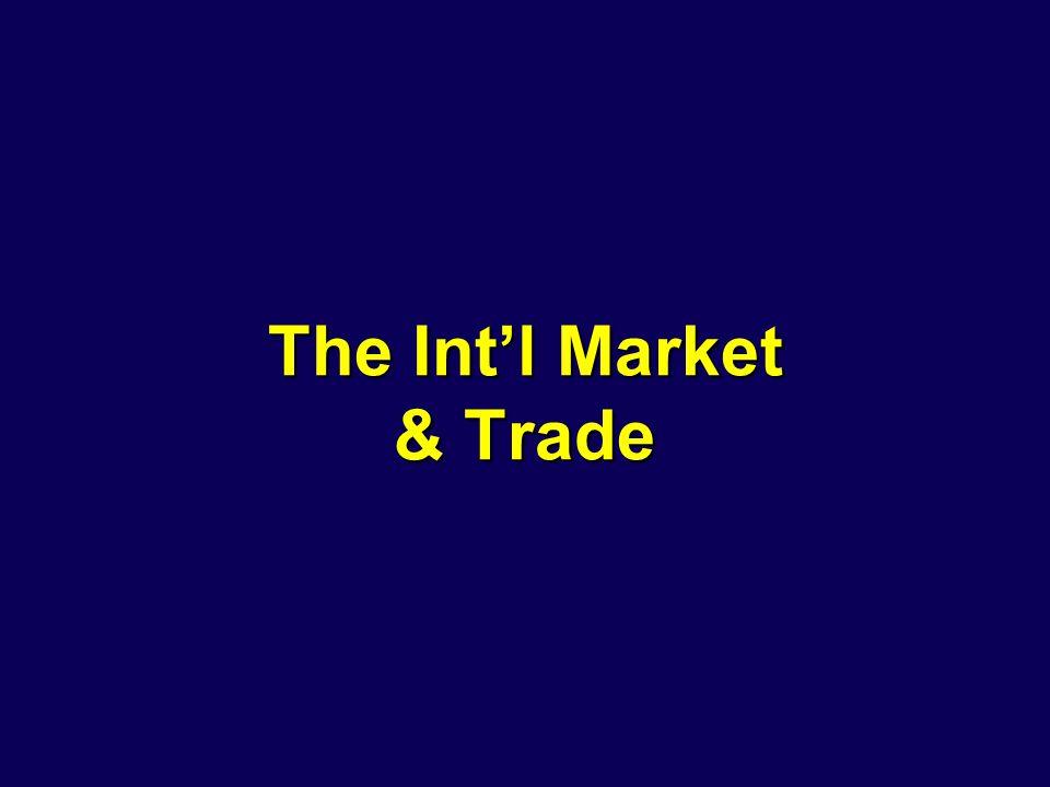 The Int'l Market & Trade