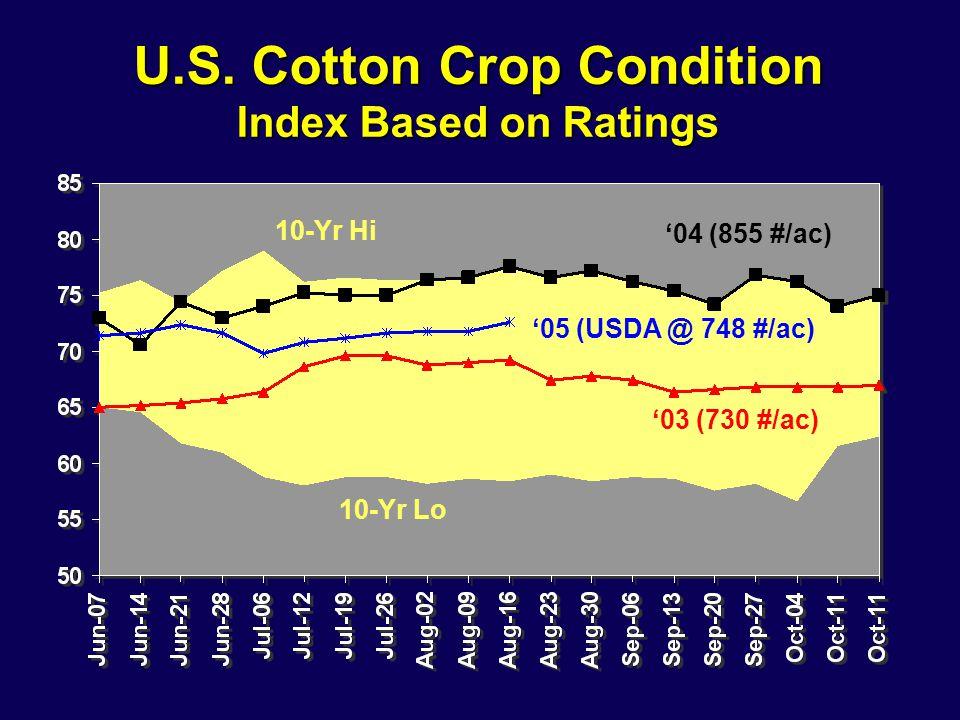 U.S. Cotton Crop Condition Index Based on Ratings 10-Yr Hi 10-Yr Lo '03 (730 #/ac) '04 (855 #/ac) '05 (USDA @ 748 #/ac)