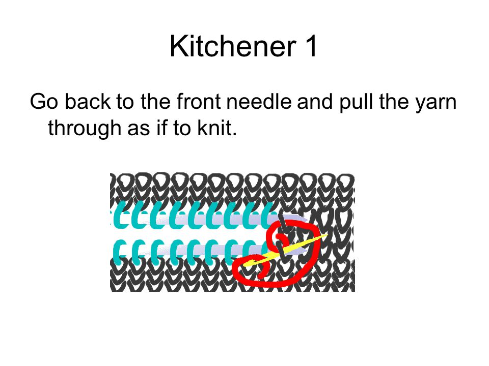 Kitchener 1 Go back to the front needle and pull the yarn through as if to knit.