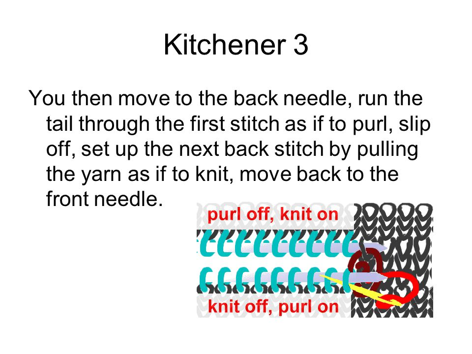Kitchener 3 You then move to the back needle, run the tail through the first stitch as if to purl, slip off, set up the next back stitch by pulling the yarn as if to knit, move back to the front needle.