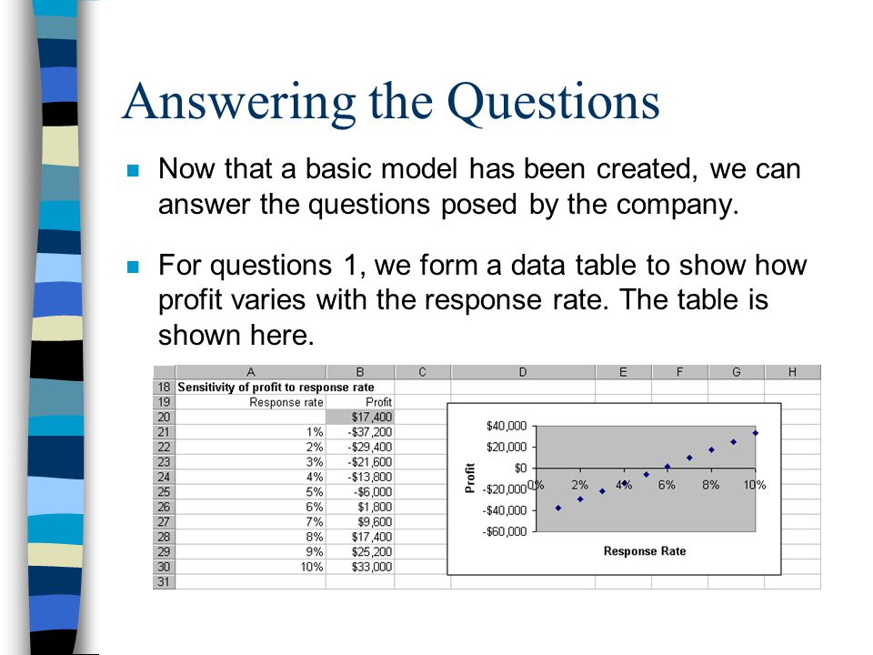 Answering the Questions n Now that a basic model has been created, we can answer the questions posed by the company. n For questions 1, we form a data