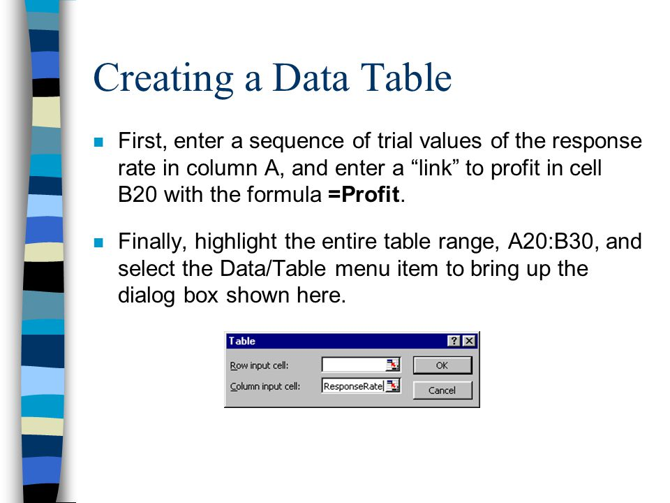 "Creating a Data Table n First, enter a sequence of trial values of the response rate in column A, and enter a ""link"" to profit in cell B20 with the fo"