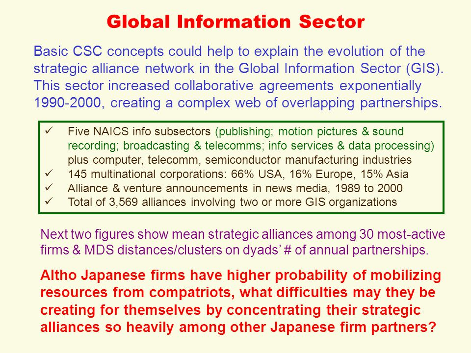 Global Information Sector Basic CSC concepts could help to explain the evolution of the strategic alliance network in the Global Information Sector (G