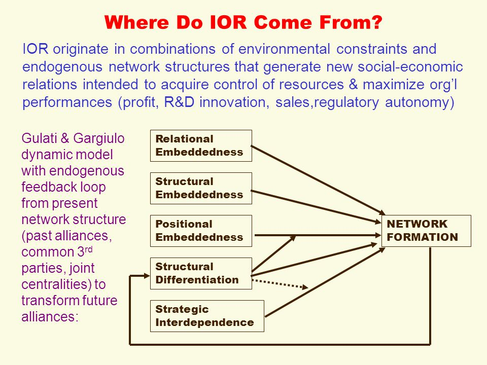 Where Do IOR Come From.