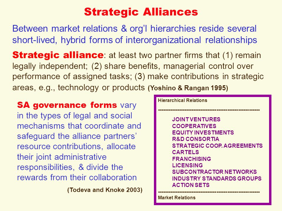 Strategic Alliances Strategic alliance : at least two partner firms that (1) remain legally independent; (2) share benefits, managerial control over performance of assigned tasks; (3) make contributions in strategic areas, e.g., technology or products (Yoshino & Rangan 1995) Between market relations & org'l hierarchies reside several short-lived, hybrid forms of interorganizational relationships Hierarchical Relations --------------------------------------------------------- JOINT VENTURES COOPERATIVES EQUITY INVESTMENTS R&D CONSORTIA STRATEGIC COOP.