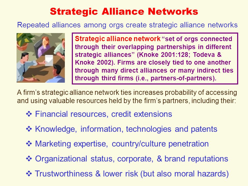 "Strategic Alliance Networks Repeated alliances among orgs create strategic alliance networks Strategic alliance network ""set of orgs connected through"