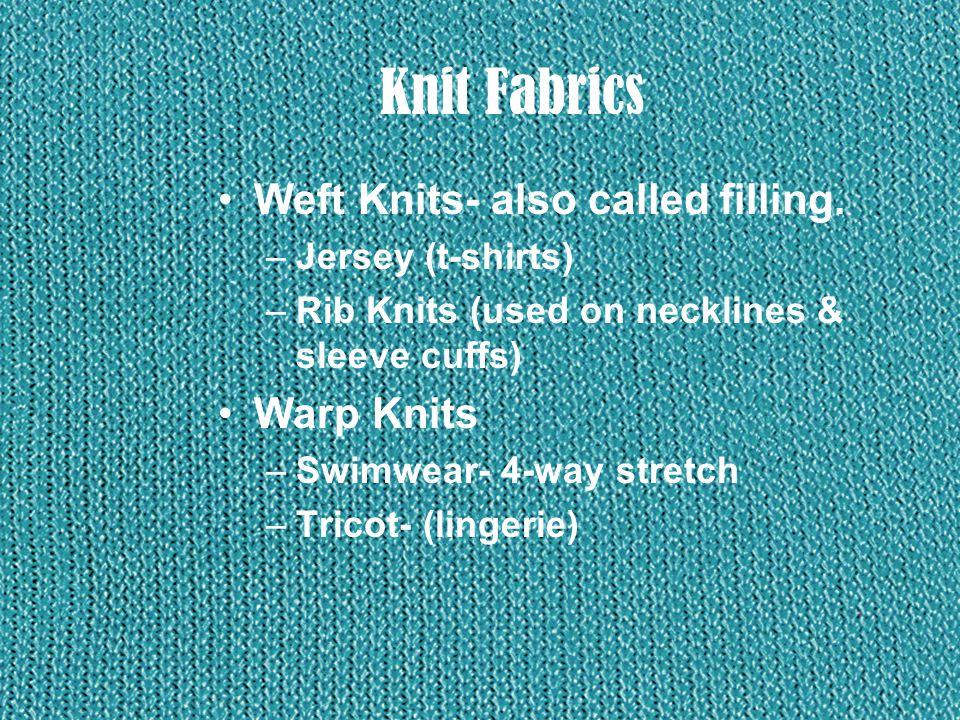 Knit Fabrics Weft Knits- also called filling. –Jersey (t-shirts) –Rib Knits (used on necklines & sleeve cuffs) Warp Knits –Swimwear- 4-way stretch –Tr