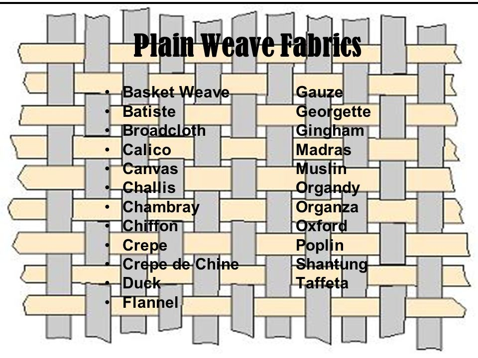 Plain Weave Fabrics Basket WeaveGauze BatisteGeorgette BroadclothGingham CalicoMadras CanvasMuslin ChallisOrgandy ChambrayOrganza ChiffonOxford CrepeP