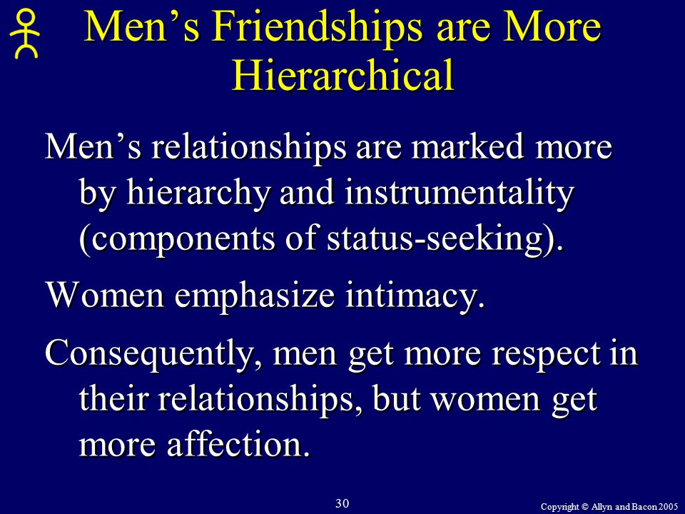 Copyright © Allyn and Bacon 2005 30 Men's Friendships are More Hierarchical Men's relationships are marked more by hierarchy and instrumentality (components of status-seeking).