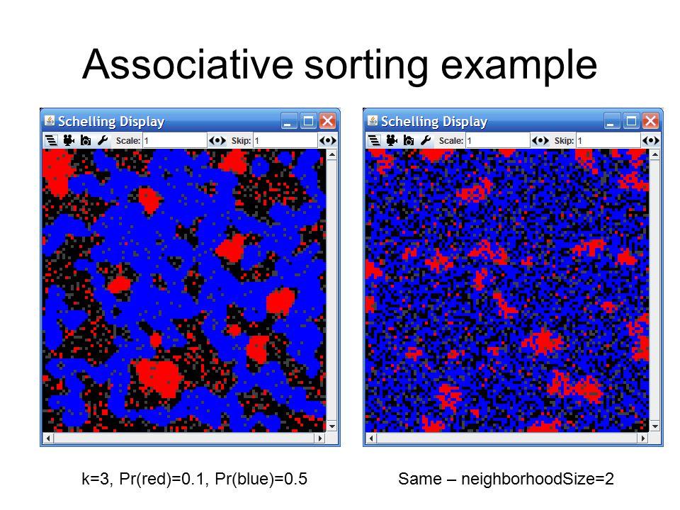 Associative sorting example k=3, Pr(red)=0.1, Pr(blue)=0.5Same – neighborhoodSize=2